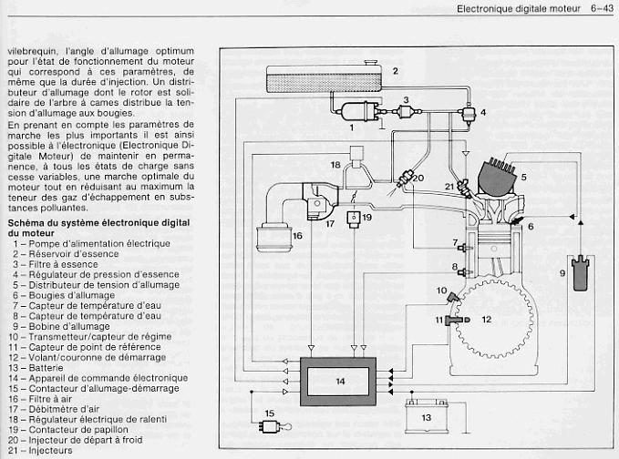 6  technique bmw   fiches techniques  u00ab  serie6 com